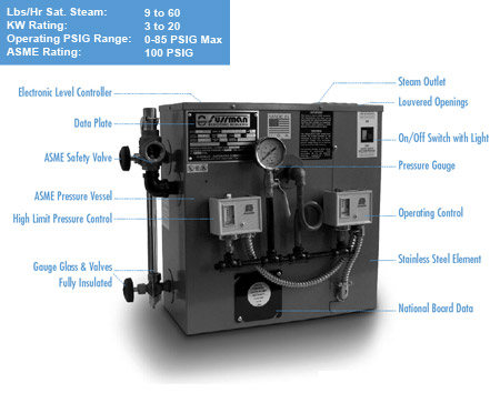 Sussman electric laboratory steam generator