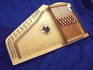 Hollansworth harp _____________________ SOLVE Z add 2a + 3B