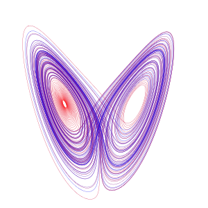 300px-Lorenz_attractor_svg