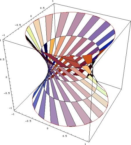 hyperboloid_by_lines anathema 4th4D arrow tide 3rd3D unit