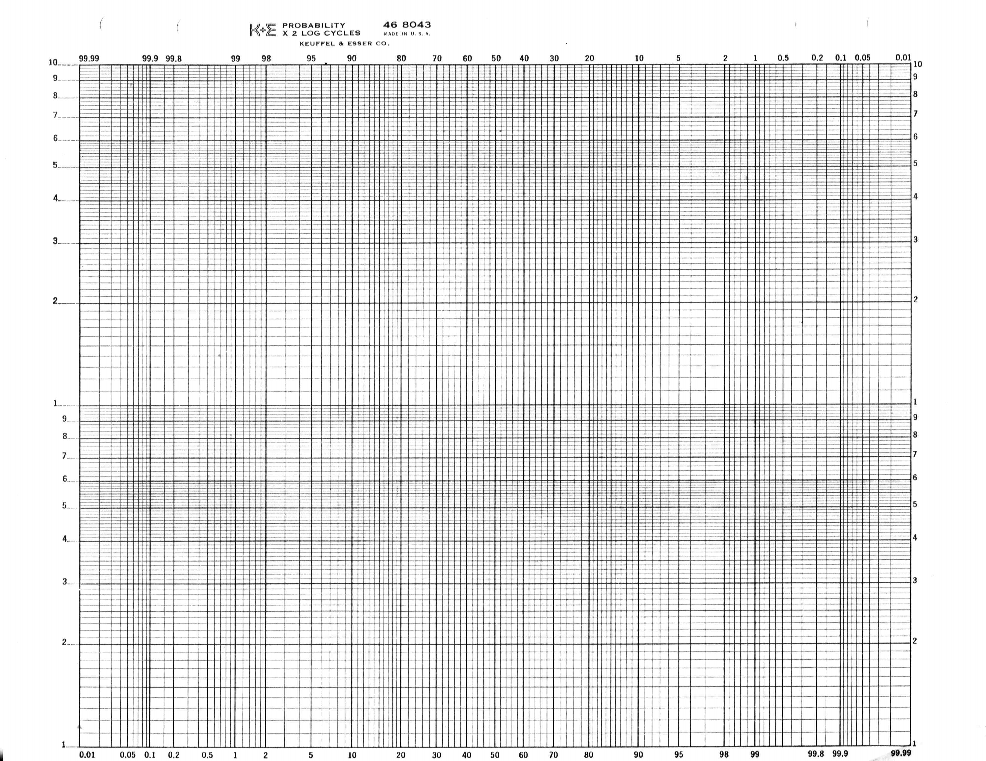 print semi log graph paper pdf
