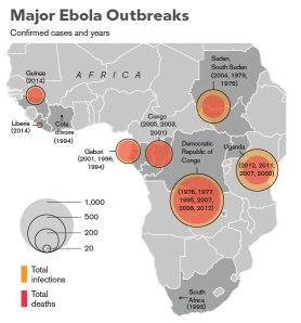 ebola outbreaks