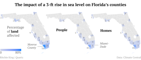 Here's the county-by-county looks at the percentages of land, people and homes that would be affected by a three-foot rise in sea level